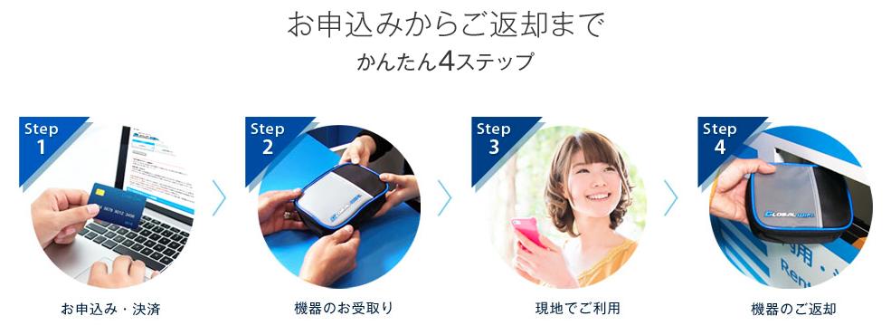 global-wifi-3